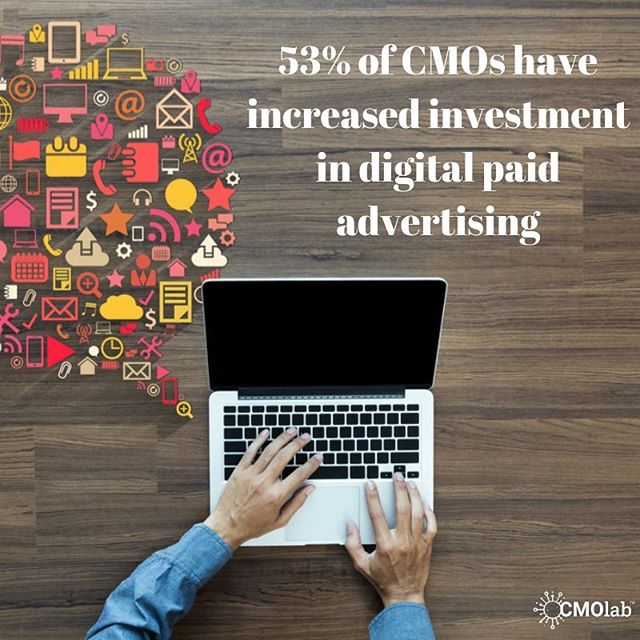 This week, we are sharing more results from our #CMOLab research! The study shows that there is increased investment in digital paid advertising. Check out the link in our bio for more insights!